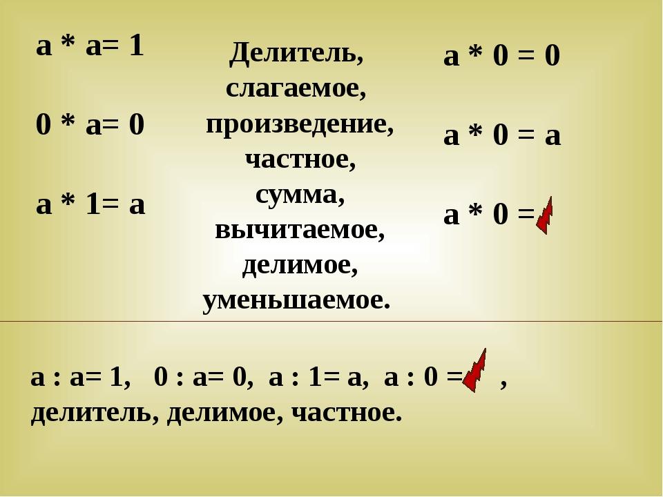a * a= 1 0 * a= 0 a * 1= a a * 0 = 0 a * 0 = a a * 0 = Делитель, слагаемое, п...