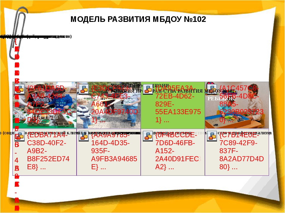 МОДЕЛЬ РАЗВИТИЯ МБДОУ №102