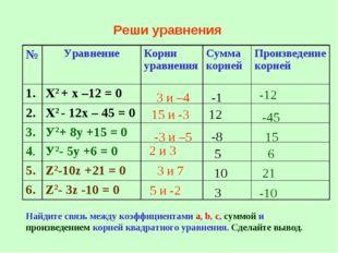 Реши уравнения 3 и –4 15 и -3 -3 и –5 3 и 7 2 и 3 5 и -2 -1 12 -45 -8 15 5 6