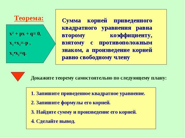 Теорема: