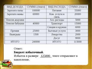 Ответ: Бюджет избыточный. Избыток в размере 125000 тенге отправляют в накопле
