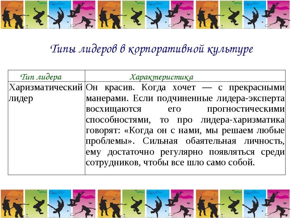 Типы лидеров в корпоративной культуре Тип лидераХарактеристика Харизматическ...
