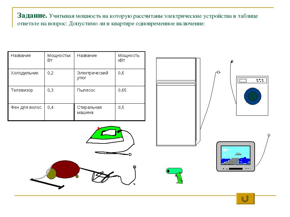 Задание. Учитывая мощность на которую рассчитаны электрические устройства в т...