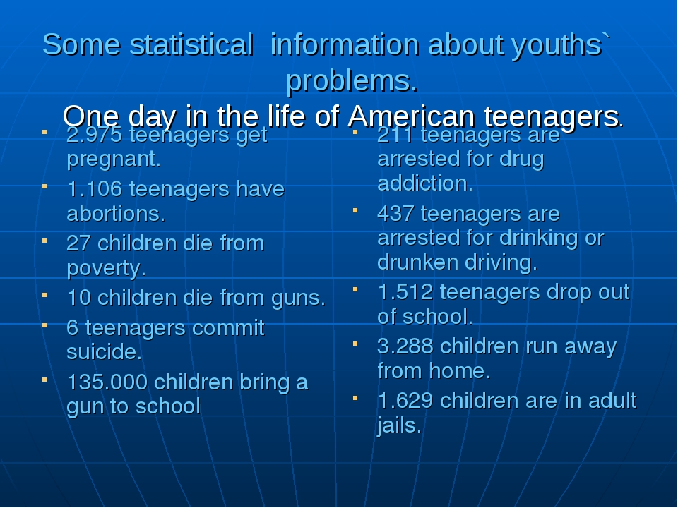 Some statistical information about youths` problems. One day in the life of A...