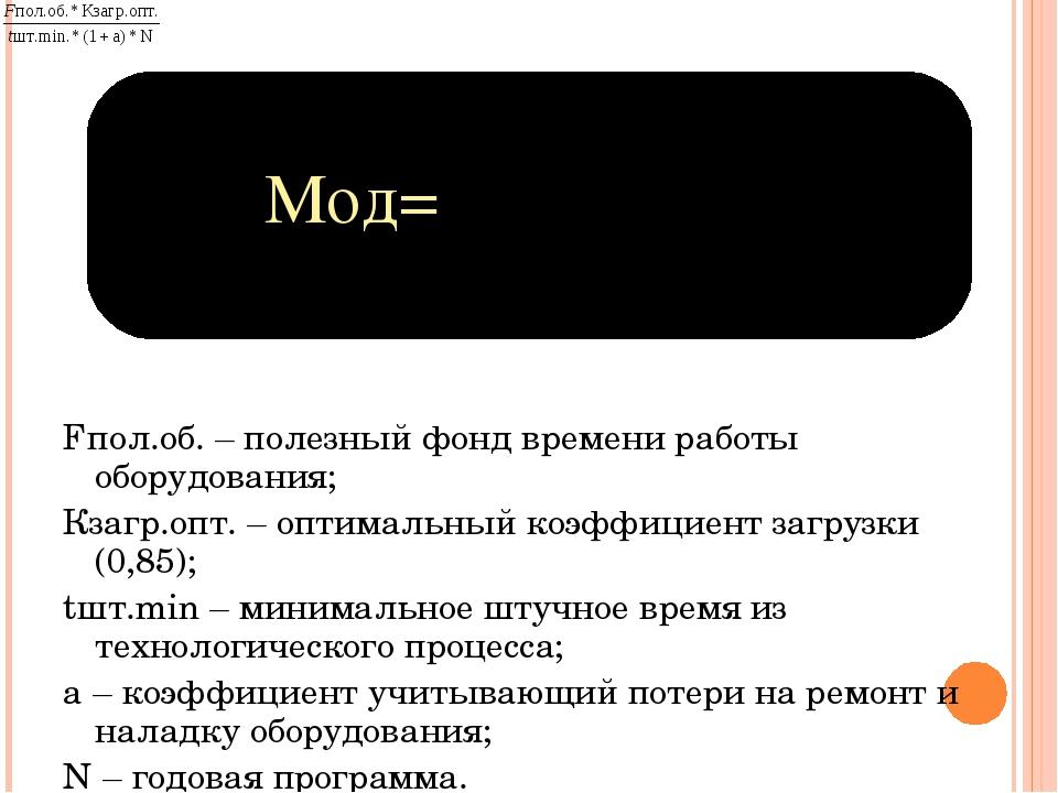 Мод= Fпол.об. – полезный фонд времени работы оборудования; Кзагр.опт. – оптим...