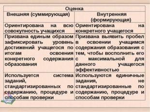Оценка Внешняя (суммирующая) Внутренняя (формирующая) Ориентирована на всю со