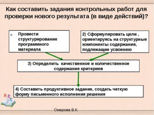 Как составить задания контрольных работ для проверки нового результата (в вид