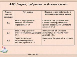 4.00. Задачи, требующие сообщения данных Омарова В.К. Индекс класси- фикации
