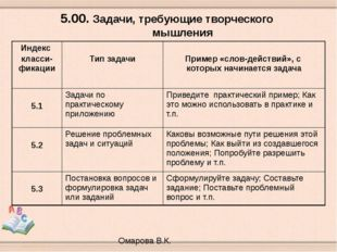 5.00. Задачи, требующие творческого мышления Омарова В.К. Индекс класси-фикац