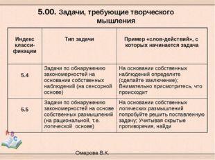 5.00. Задачи, требующие творческого мышления Омарова В.К. Индекскласси-фикаци