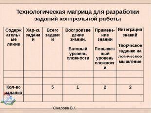 Технологическая матрица для разработки заданий контрольной работы Омарова В.К
