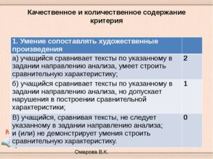 Качественное и количественное содержание критерия Омарова В.К. 1. Умение сопо