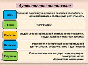 Оказание помощи учащемуся в развитии способности организовывать собственную д