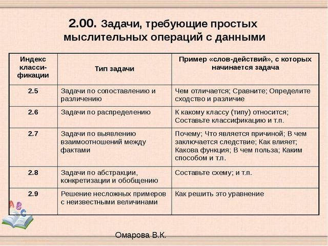 2.00. Задачи, требующие простых мыслительных операций с данными Омарова В.К....