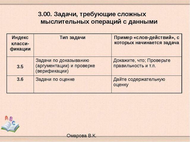 3.00. Задачи, требующие сложных мыслительных операций с данными Омарова В.К....