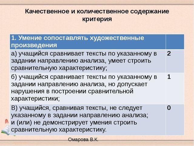 Качественное и количественное содержание критерия Омарова В.К. 1. Умение сопо...