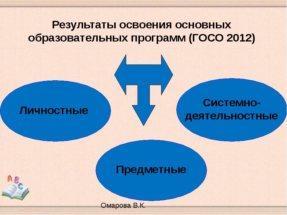Результаты освоения основных образовательных программ (ГОСО 2012) Омарова В.К...