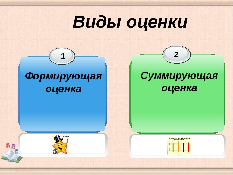 Виды оценки Суммирующая оценка 1 Формирующая оценка 2