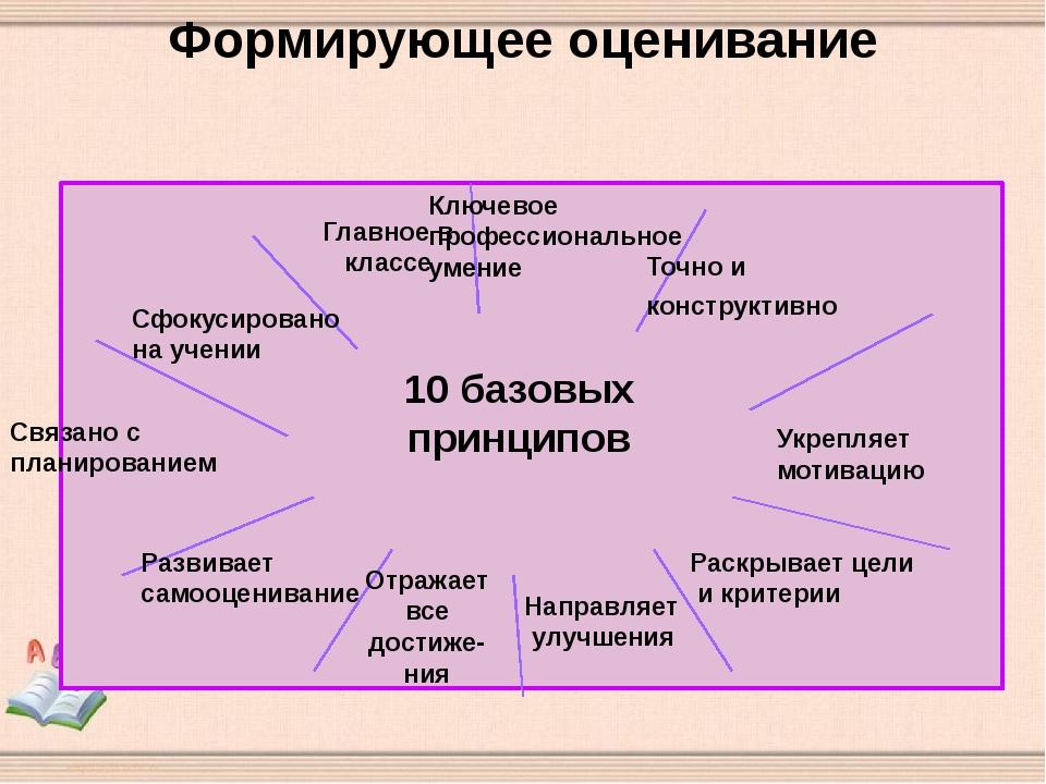 Формирующее оценивание Главное в классе 10 базовых принципов Связано с планир...