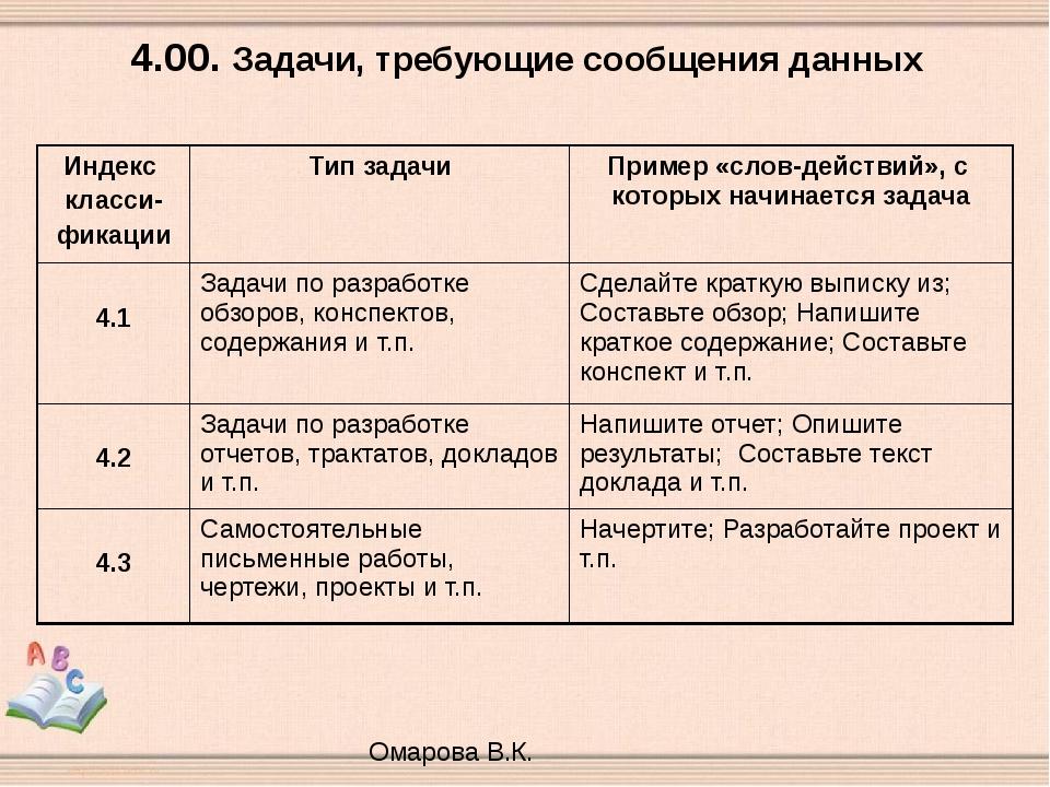 4.00. Задачи, требующие сообщения данных Омарова В.К. Индекс класси- фикации...