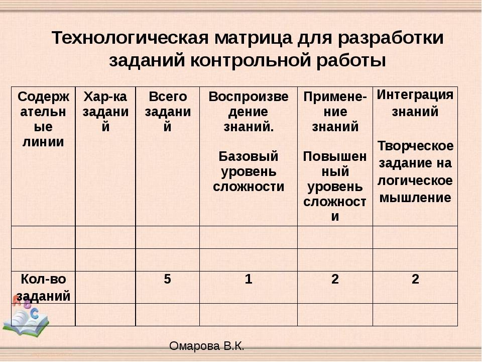 Технологическая матрица для разработки заданий контрольной работы Омарова В.К...