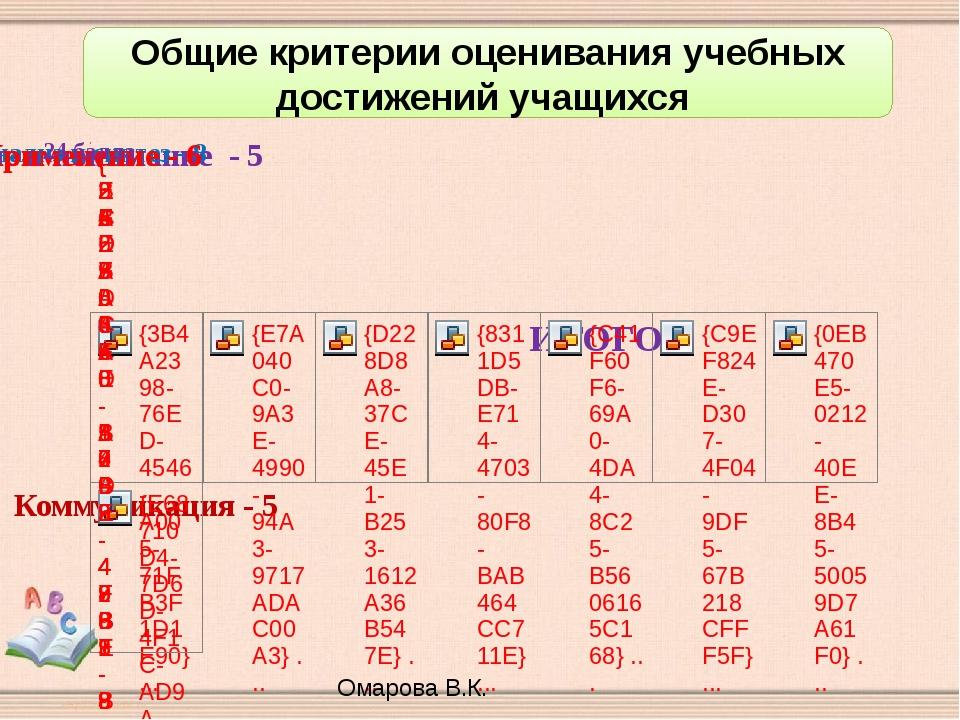 Общие критерии оценивания учебных достижений учащихся Омарова В.К.