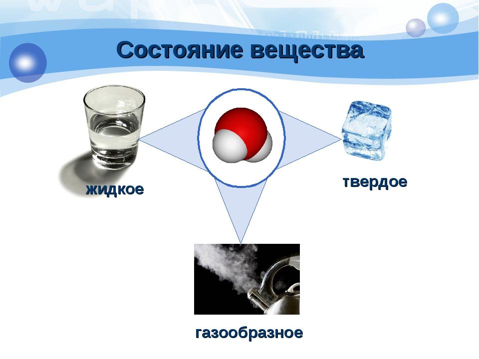 Состояние вещества твердое жидкое газообразное