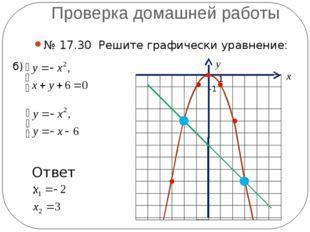 Проверка домашней работы № 17.30 Решите графически уравнение: б) -1 1 х у Отв