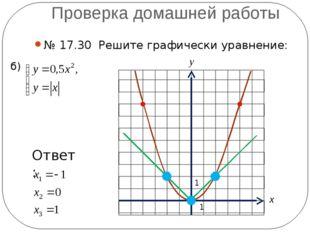 Проверка домашней работы № 17.30 Решите графически уравнение: б) 1 1 х у Ответ: