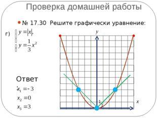 Проверка домашней работы № 17.30 Решите графически уравнение: г) 1 1 х у Ответ: