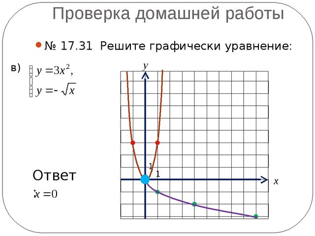 Проверка домашней работы № 17.31 Решите графически уравнение: в) 1 1 х у Ответ: