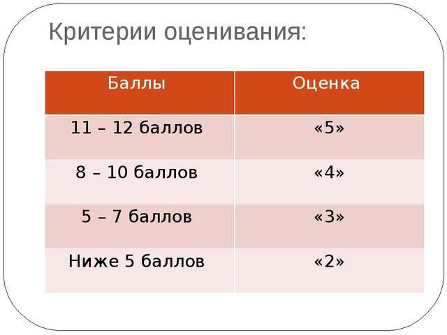 Критерии оценивания: Баллы Оценка 11 – 12 баллов «5» 8 – 10 баллов «4» 5– 7 б...