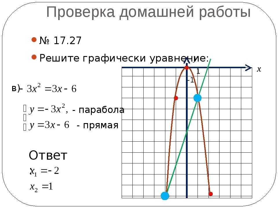 Проверка домашней работы № 17.27 Решите графически уравнение: в) - парабола -...