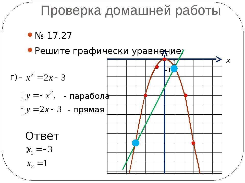 Проверка домашней работы № 17.27 Решите графически уравнение: г) - парабола -...