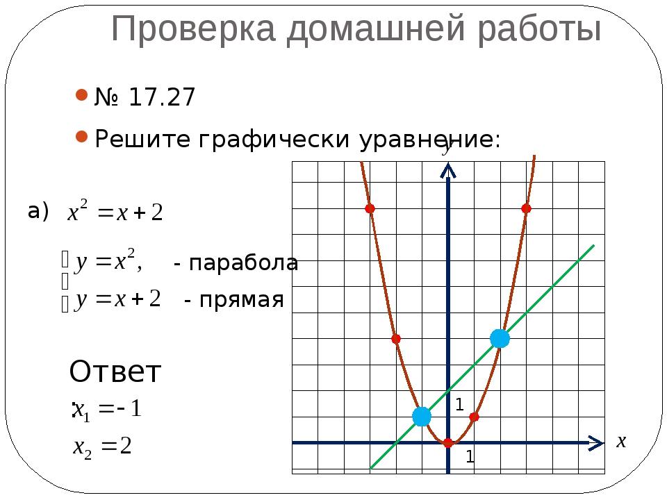 Проверка домашней работы № 17.27 Решите графически уравнение: а) - парабола -...