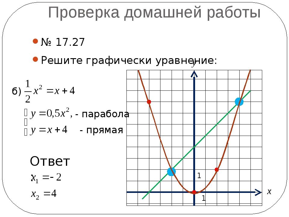 Проверка домашней работы № 17.27 Решите графически уравнение: б) - парабола -...
