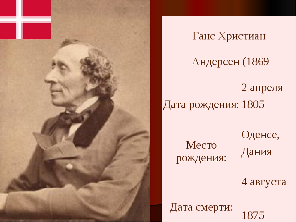 ГансХристиан Андерсен (1869 Дата рождения: 2 апреля 1805 Место рождения: Оде...
