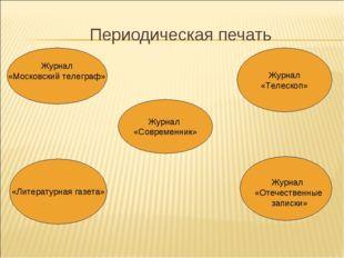 Периодическая печать Журнал «Московский телеграф» Журнал «Телескоп» Журнал «С
