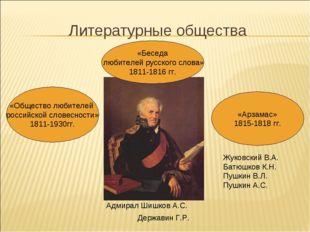 Литературные общества «Общество любителей российской словесности» 1811-1930гг