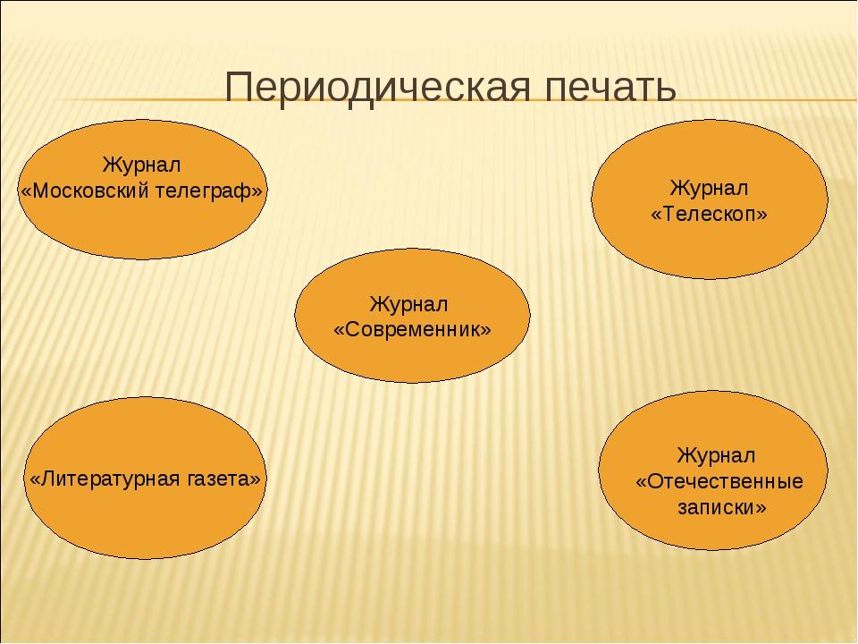 Периодическая печать Журнал «Московский телеграф» Журнал «Телескоп» Журнал «С...
