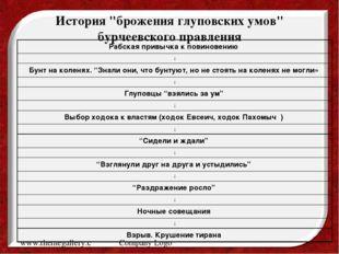 "www.themegallery.com Company Logo История ""брожения глуповских умов"" бурчеевс"