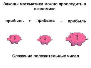 прибыль прибыль + → прибыль Законы математики можно проследить в экономике Сл