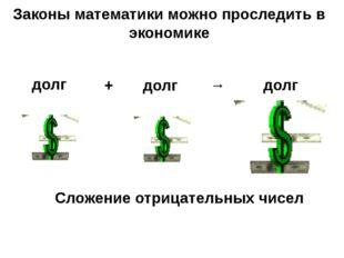 долг + долг → долг Законы математики можно проследить в экономике Сложение от