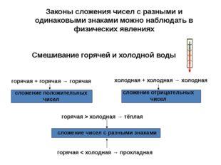 Законы сложения чисел с разными и одинаковыми знаками можно наблюдать в физи