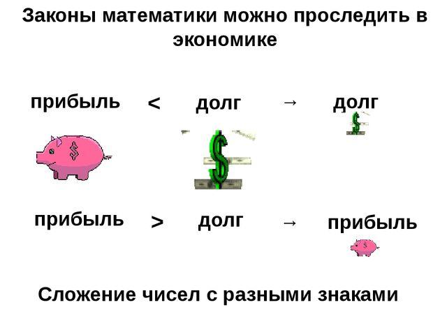 прибыль долг → долг > → прибыль прибыль долг < Законы математики можно просле...