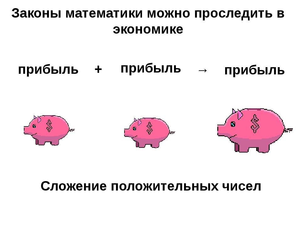 прибыль прибыль + → прибыль Законы математики можно проследить в экономике Сл...