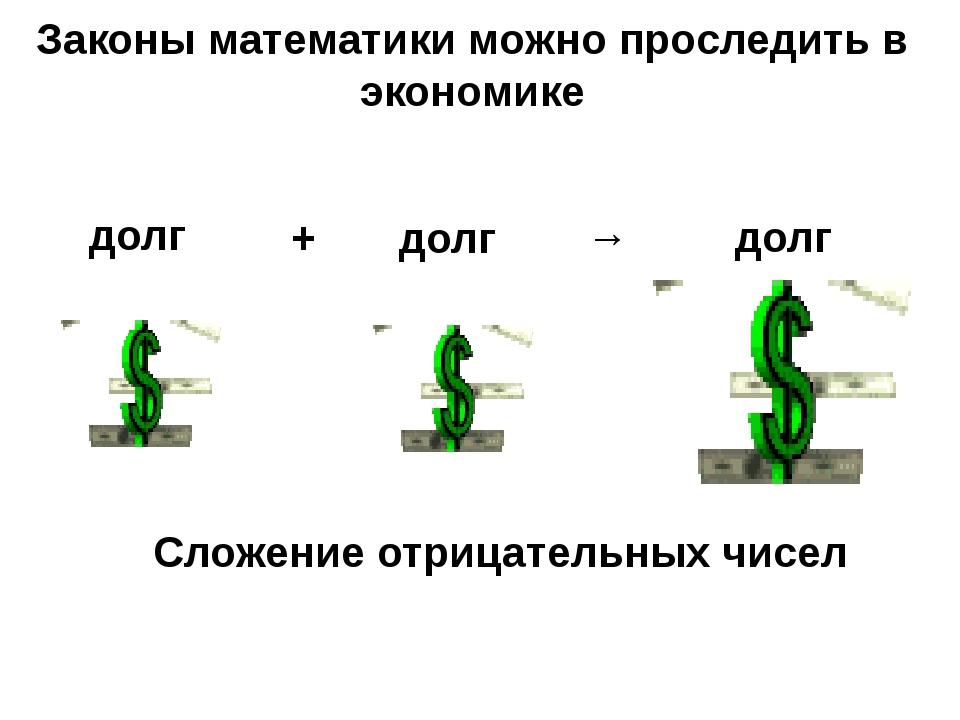 долг + долг → долг Законы математики можно проследить в экономике Сложение от...
