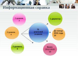 Информационная справка 75 учителей в школе Всего 2012-2015 13 До конца 2015 г