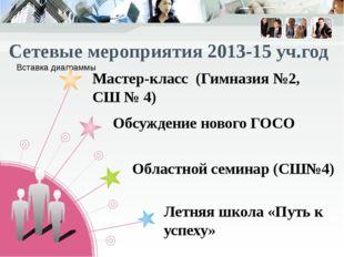 Мастер-класс (Гимназия №2, СШ № 4) Обсуждение нового ГОСО Областной семинар