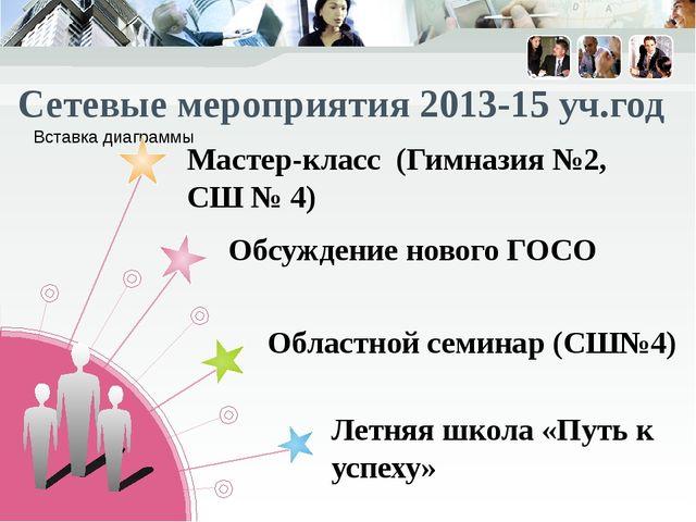 Мастер-класс (Гимназия №2, СШ № 4) Обсуждение нового ГОСО Областной семинар...